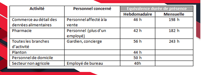 equivalence-horaire-768x288